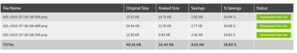 Optymalizacja obrazów kraken