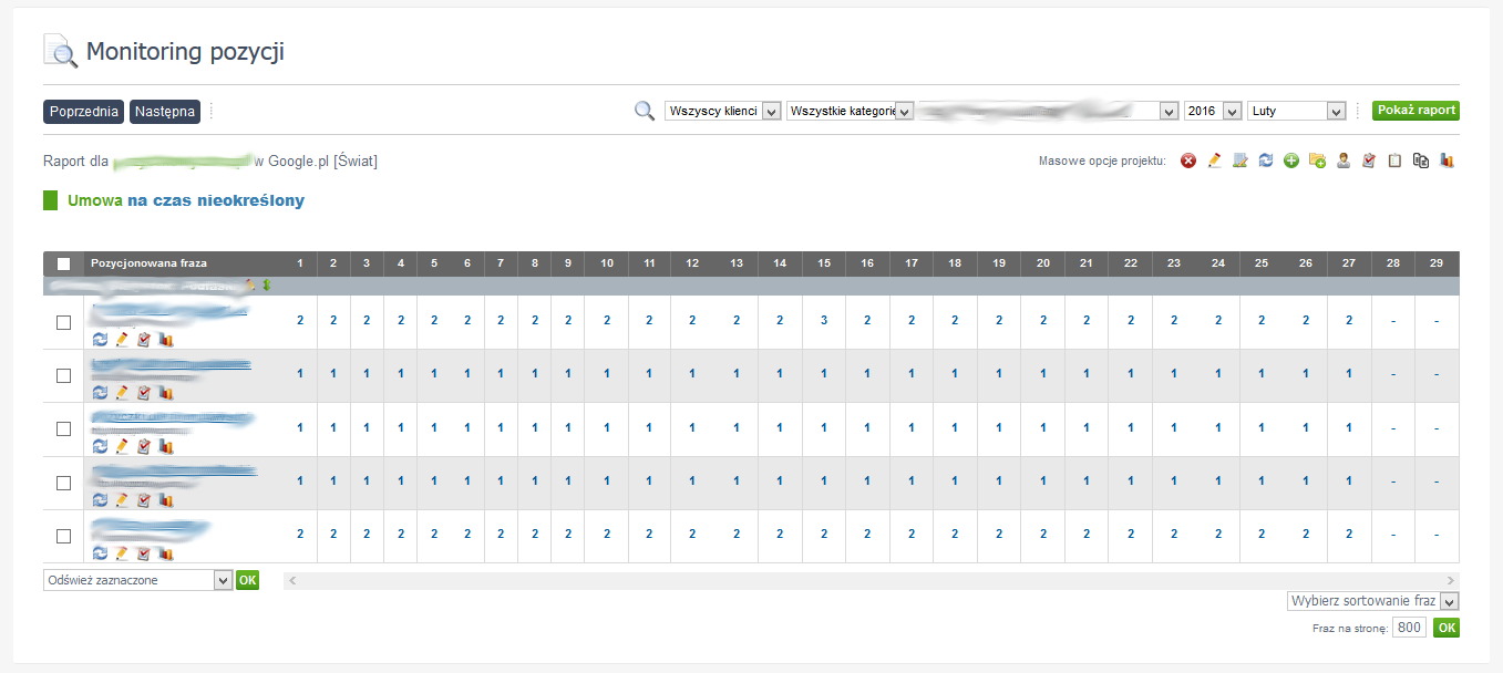 Monitoring pozycji Stat4Seo - widok pozycji w poszczególnych dniach miesiąca