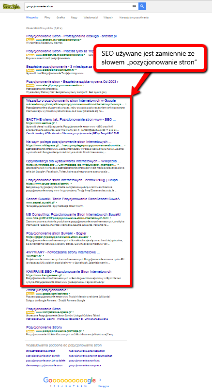 SEO (Search Engine Optimization), optymalizacja dla wyszukiwarek internetowych