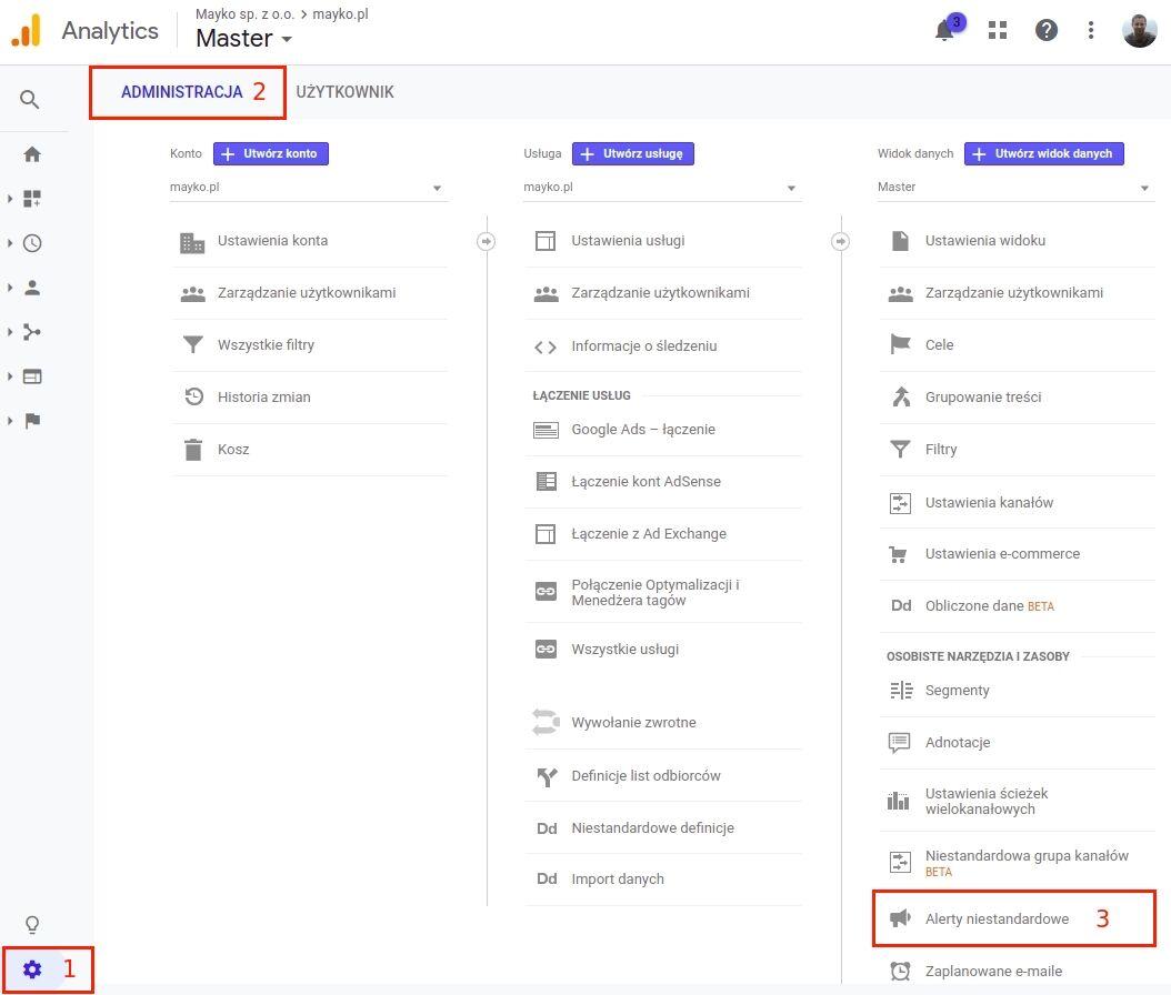 Alerty niestandardowe Google Analytics