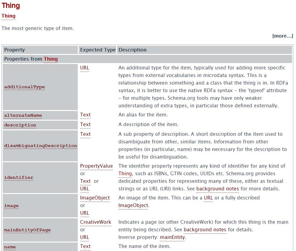 Baza danych Schema.org