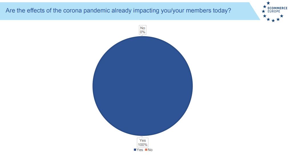 Epidemia koronawirusa ma wpływ na wszystkich