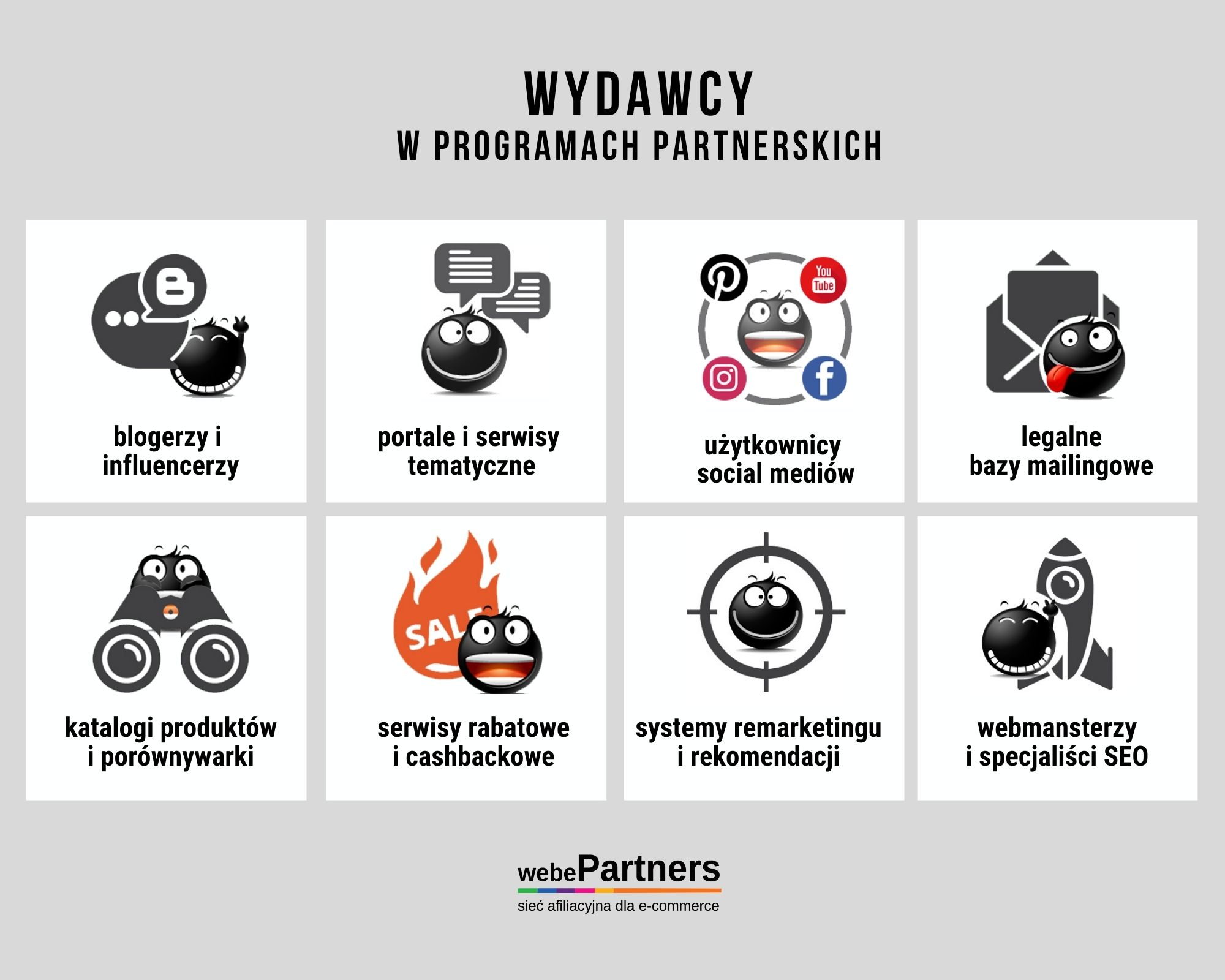Wydawcy w programach partnerskich